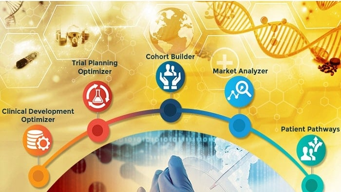 Saama Unveils New Capabilities for Life Science Analytics Cloud at SCOPE